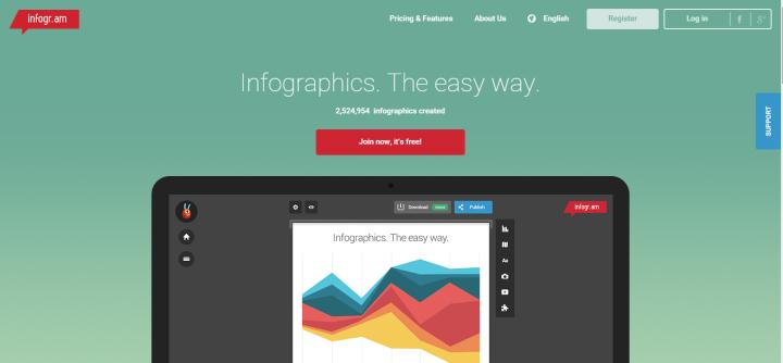 Infographic Generators : eAskme