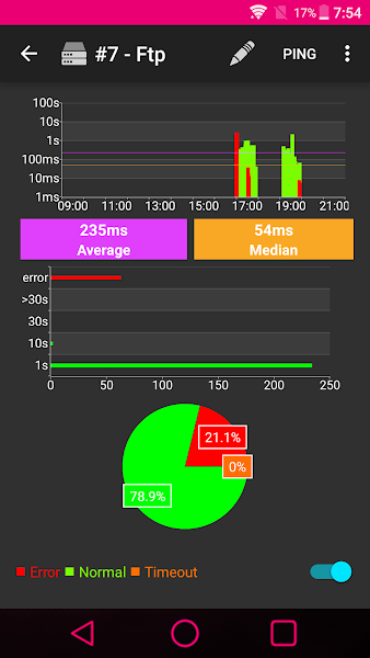 server-and-website-monitor-pro-screenshot-2