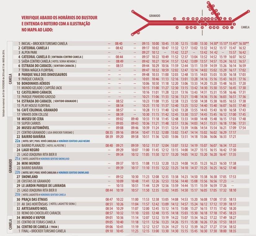 Roteiro BusTour - como conhecer Gramado e Canela (RS)